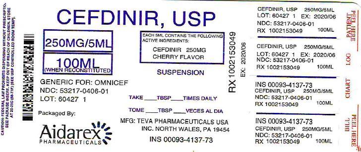 Cefdinir aidarex pharmaceuticals llc